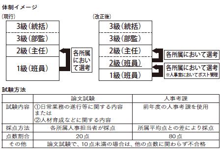 201909263